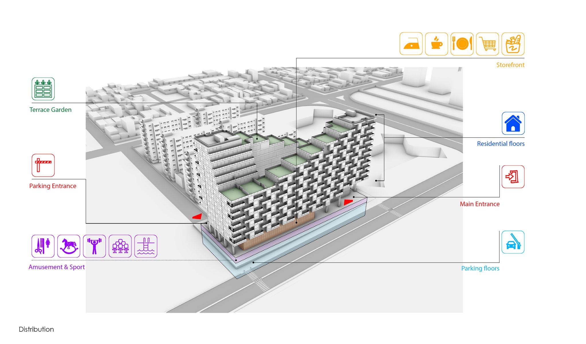 05- Eskan Residential Building