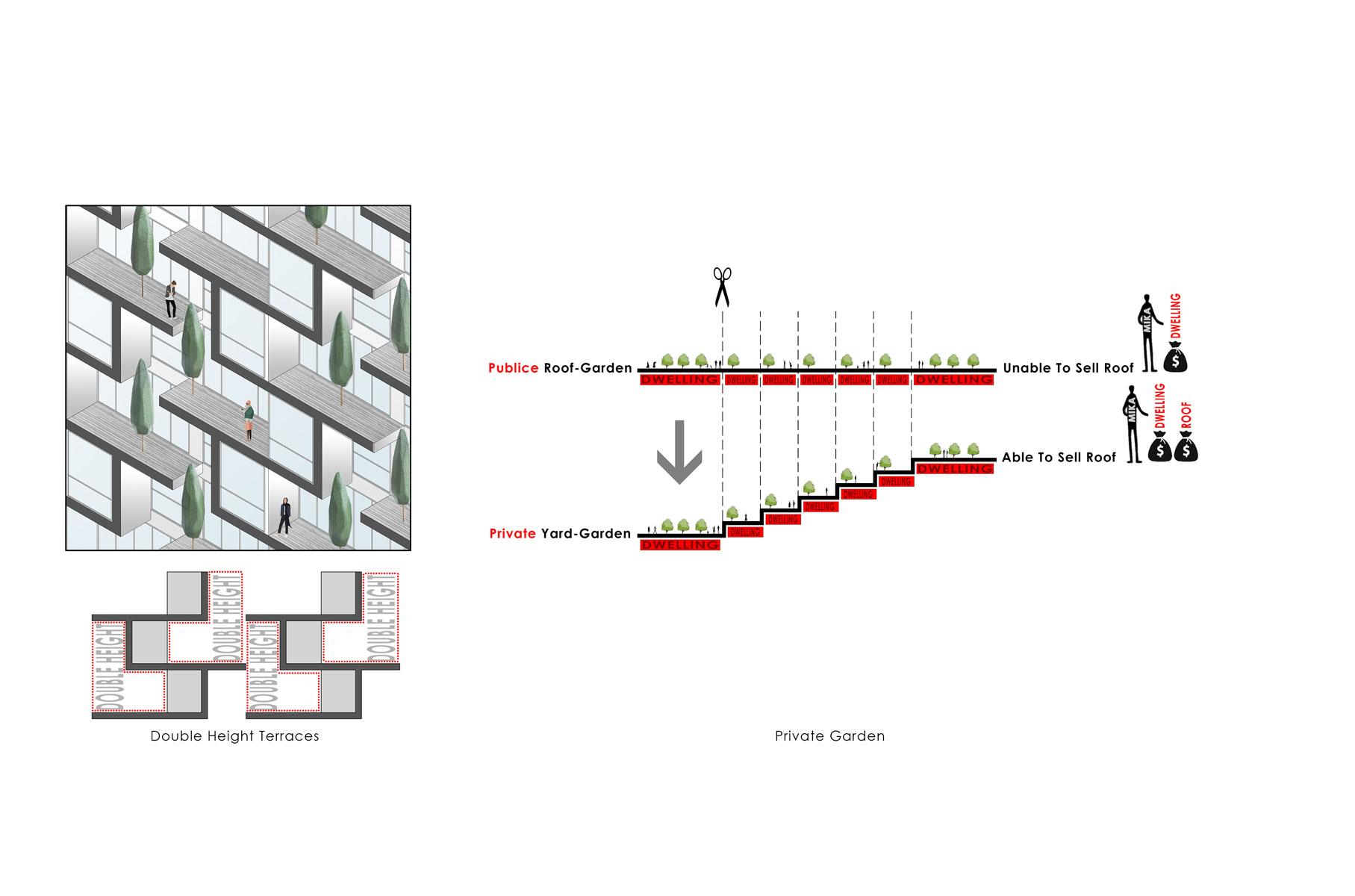 09- Eskan Residential Building