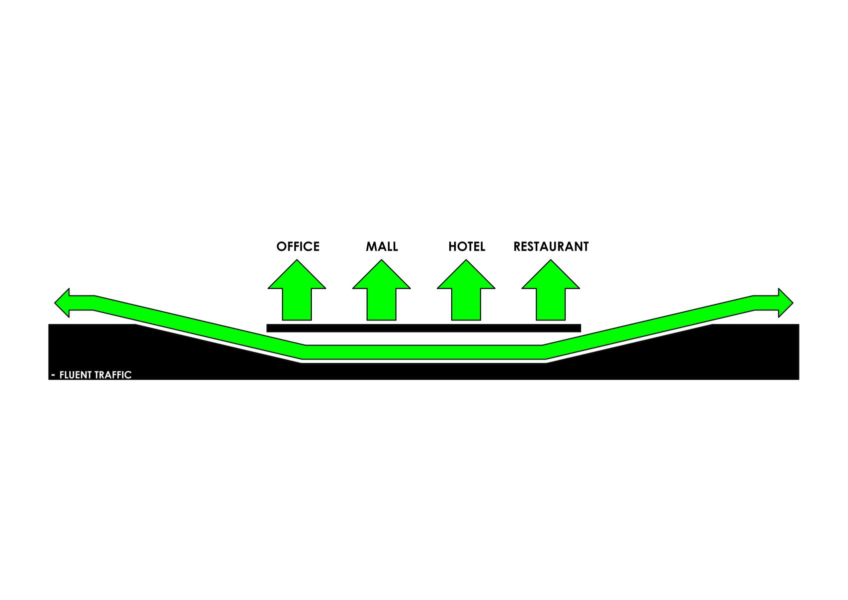 Kazemi Multi-Functional Complex 11